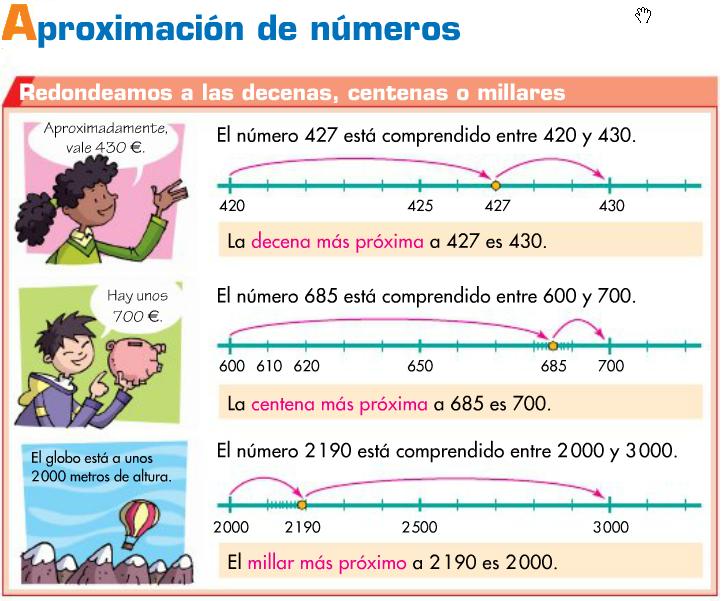 Resultado de imagen de APROXIMACIÓN DE NUMEROS