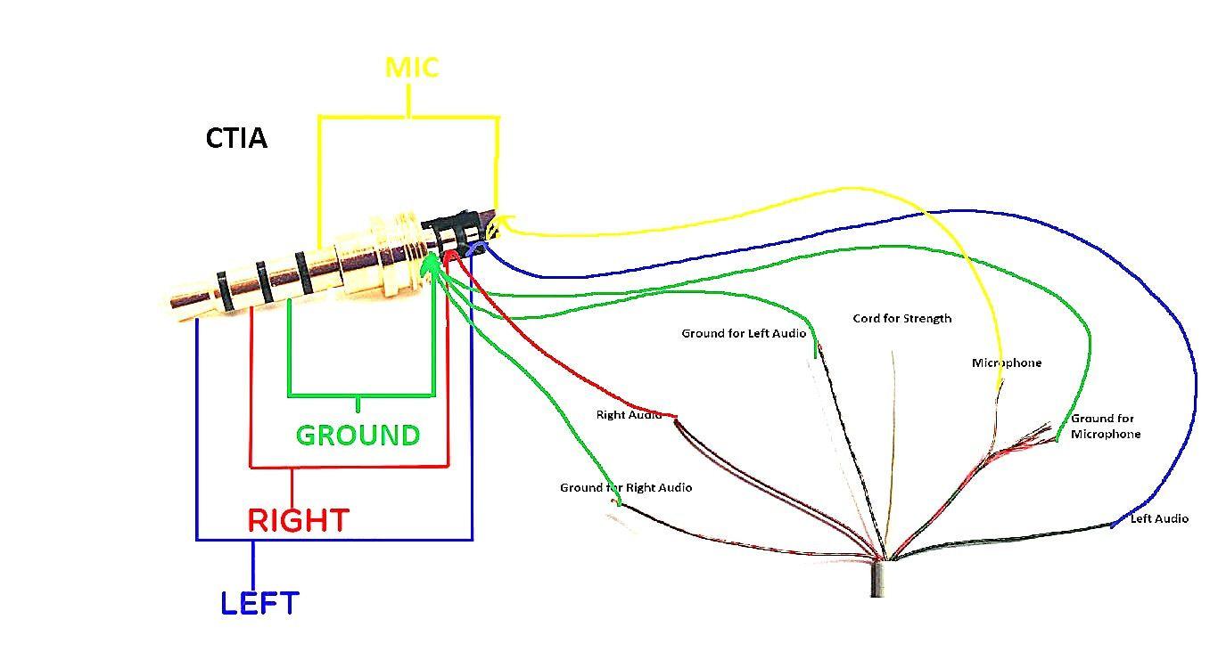 Apple Wiring Diagram | Wiring Schematic Diagram - 187 ... on
