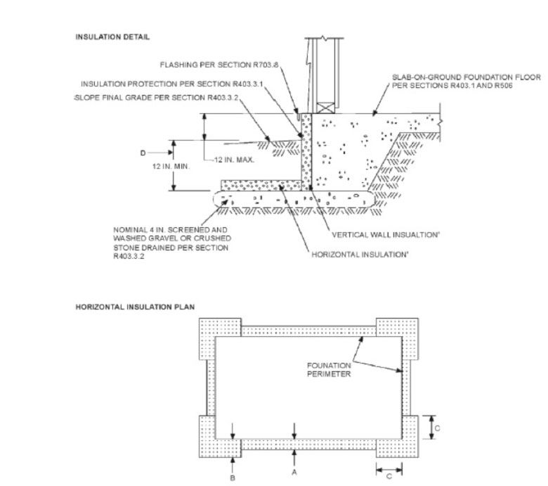 Figure 4 horizontal insulation plan source publicecodes for Floating slab foundation cold climates