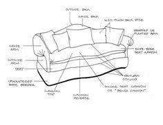 Sofa Parts