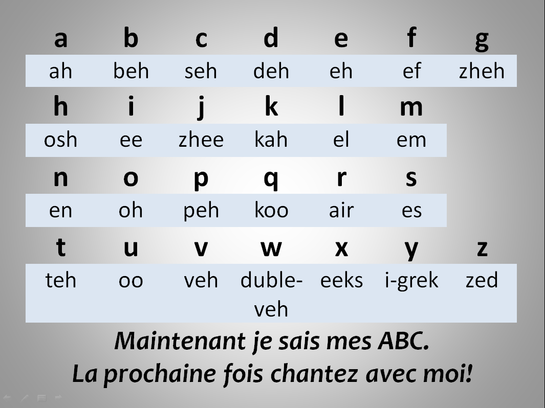 Language French Is The Most Common Language In France In