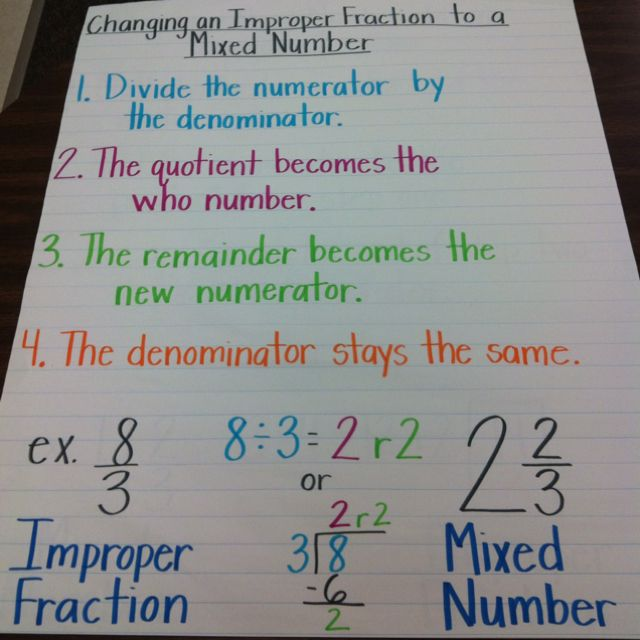 Kids Fractions. Anchor chart. Changing improper fraction to ...