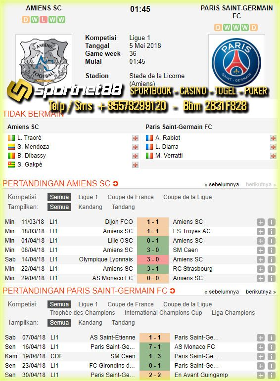 Prediksi Amiens vs Paris Saint Germain 5 Mei 2018 Paris