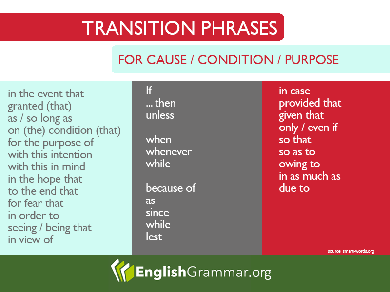 cause transition words