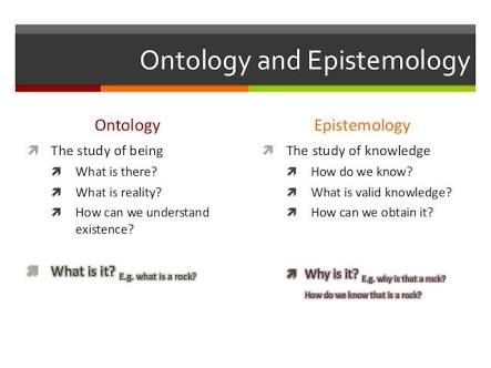 Ontology And Epistemology Sociology Social Science Research Education Humor Study Skills