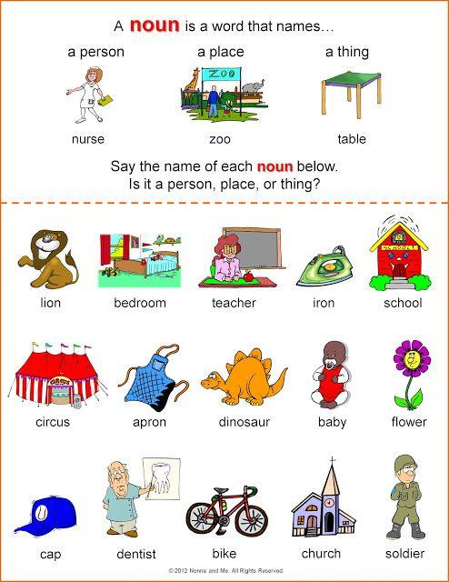 a nice worksheet explaining the nouns eine schöne Arbeitsblatt ...