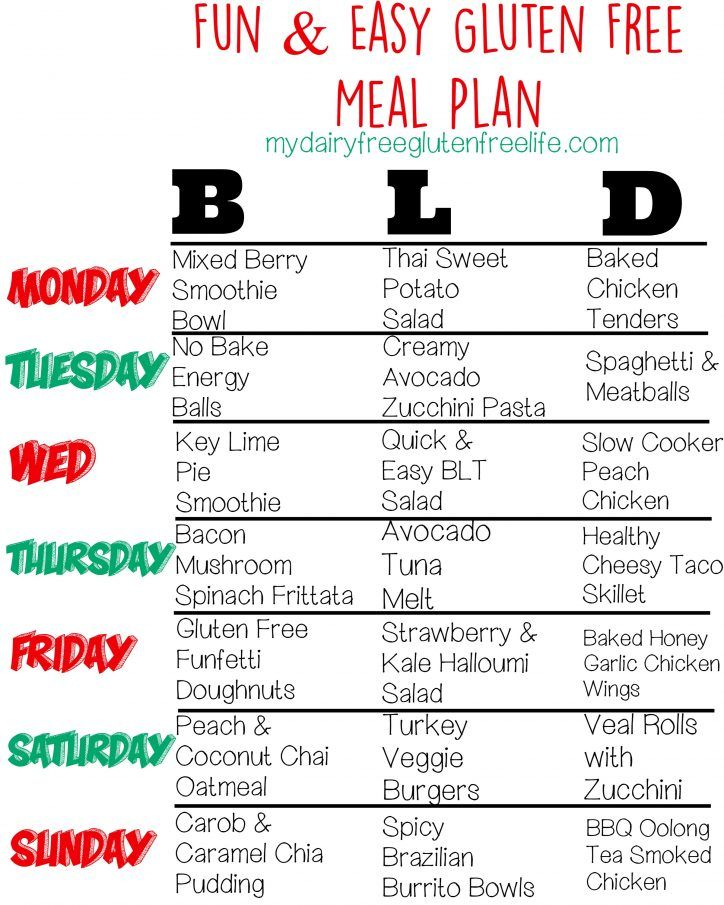 Easy Fun Gluten Free Meal Plan With Recipes Gluten Free Meal Plan Lactose Free Diet Gluten Free Recipes Easy