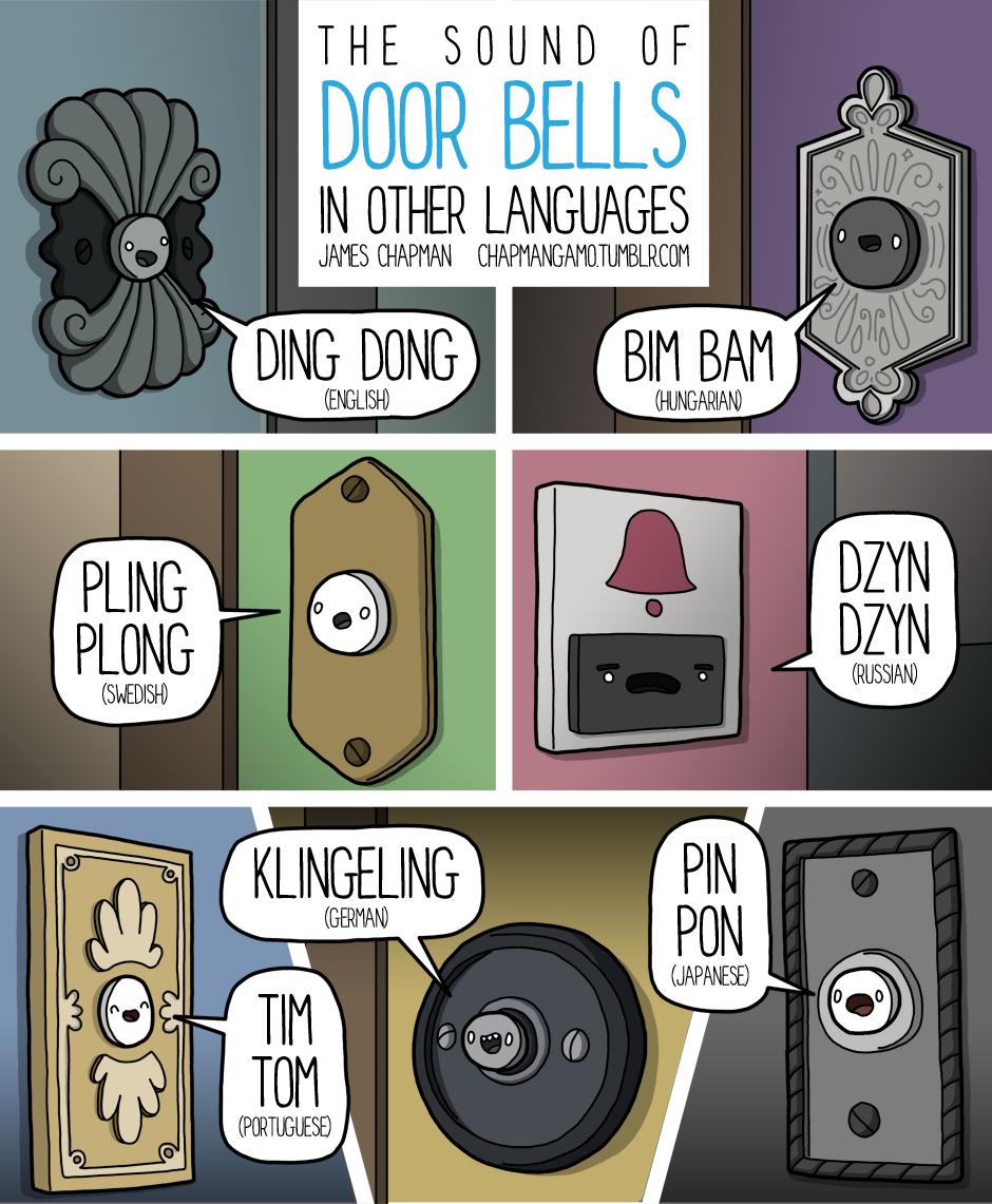 The Sound of Door Bells in Other Languages | Languages | Words in