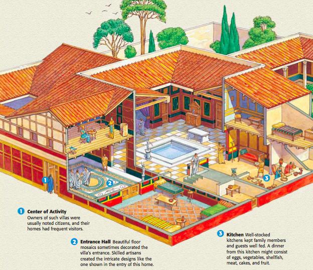 ancient roman house floor plans hd pictures sims