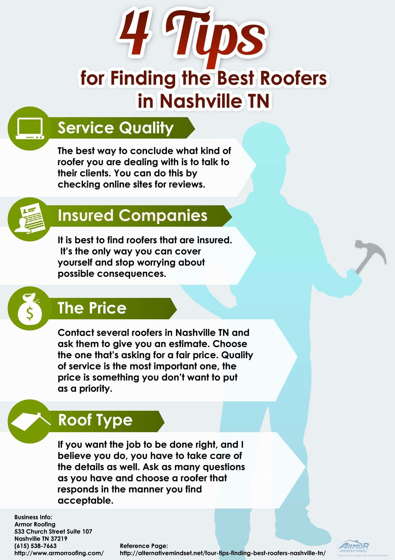 Four Tips for Finding the Best Roofers in Nashville TN  http://www.armorroofing.com/service-areas/ - Armor Roofing provides superior customer service and support on every Nashville Roofing job throughout the Tennessee area, and they have over 50 years of experience. Their Nashville roofers believe in a quality product at an excellent value.