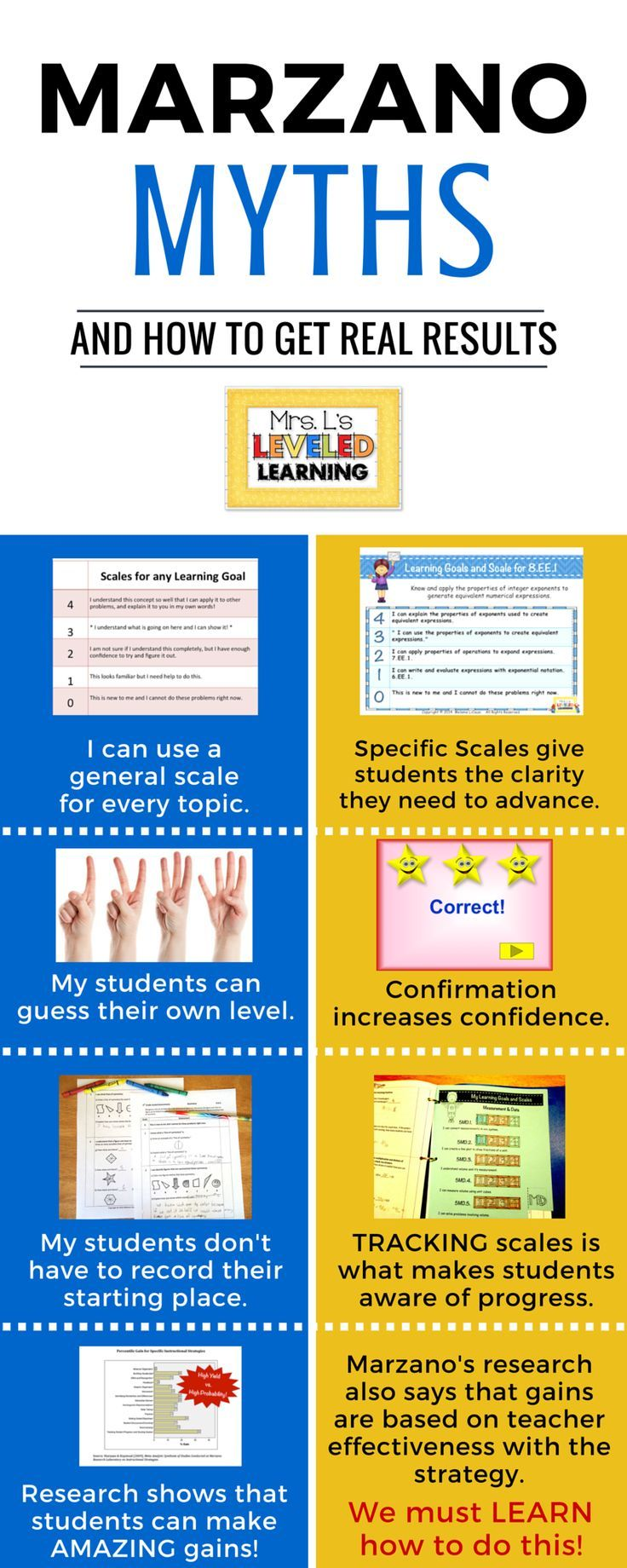 Marzano Myths: 5 Reasons Marzano Scales Aren't Working for You - Mrs. L's Leveled Learning: Are you required to use Marzano Scales in your classroom, but don't see them working? Here's a few mistakes I made and what I learned from them.