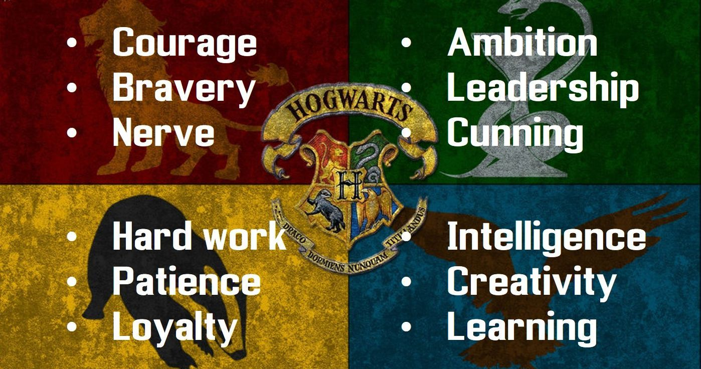 This Is What Your Favorite Hogwarts House Says About You Hogwarts Ravenclaw Harry Potter Houses