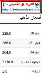 سعر جرام الذهب فى مصر اليوم 29 يونيو 2012 سعر الجنية الذهب اليوم فى مصر غرد و شير Math Math Equations