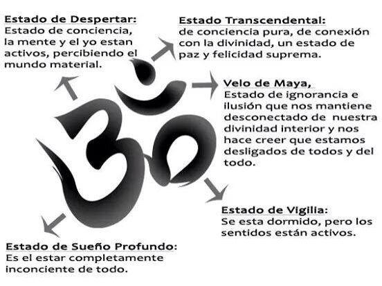 Simbolismo Tatuagem De Mantra Simbolo Om Tattoo Budista