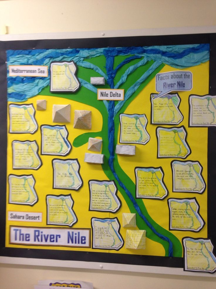 River Nile facts display | Social Studies and History ...