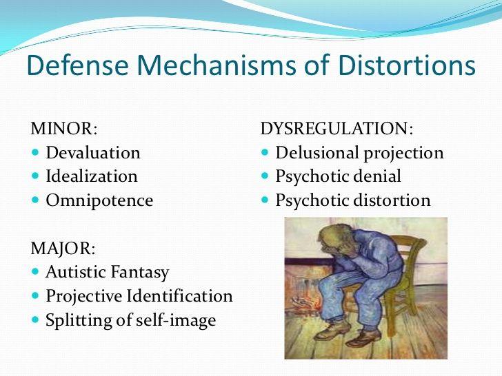 15 common defense mechanisms