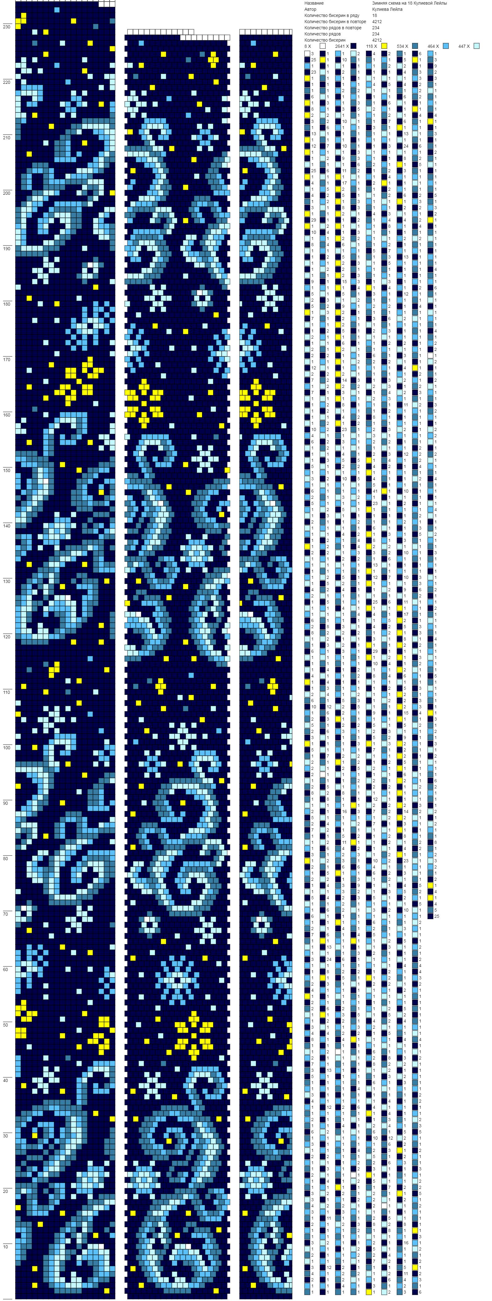 БИСЕР - XXI ВЕК | Schlauchkette 11 bis 20 | Pinterest | Perlenkette ...