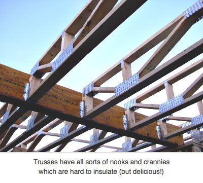 Roof Vt Passive House Truss Structure Roof Trusses Roof