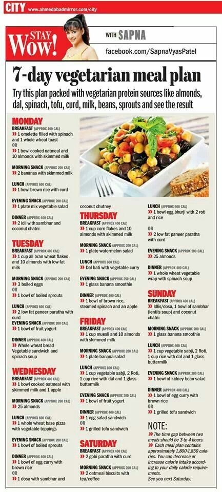 7 day healthy meal plan Vegetarian meal plan, Vegetarian
