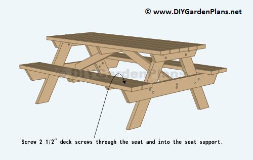 Diy Building Plans For A Picnic Table Picnic Table Diy Picnic Table Picnic Table Plans