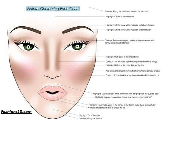 Pin by cindy miller on fashion pinterest apply blush and makeup makeup how to contourhow to apply bronzerface ccuart Images