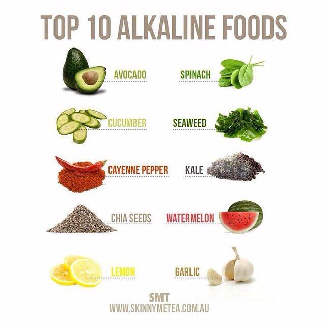 Top 10 Alkaline Foods Health Detox Tips Alkaline