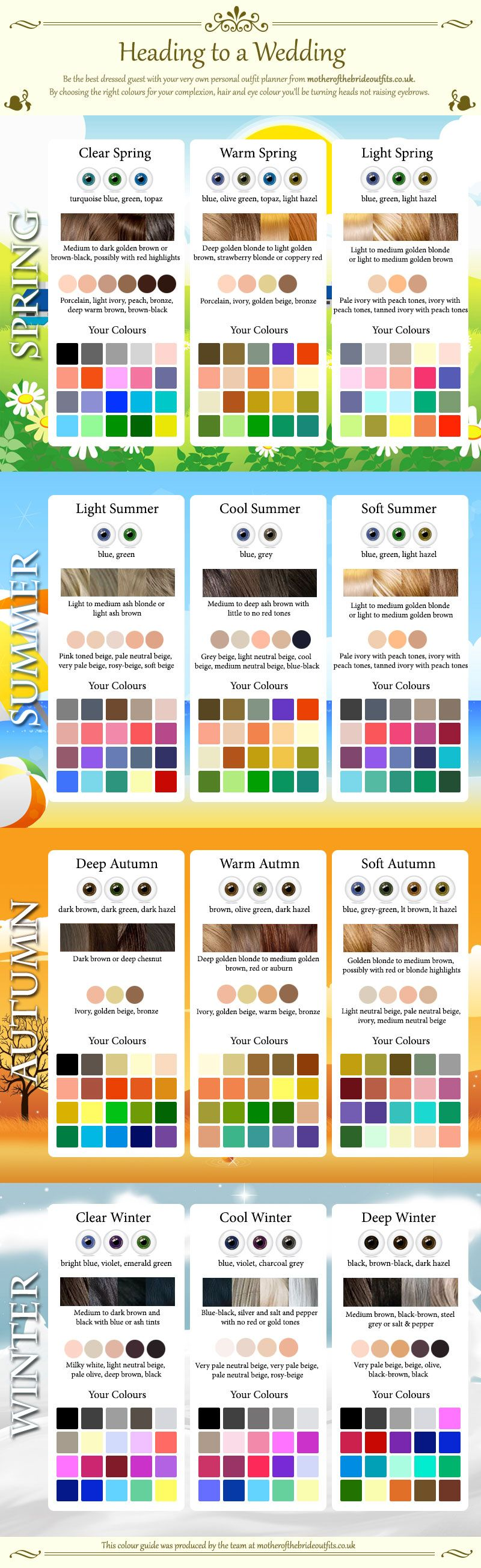 Which clothes colors suit your skin tone planners eye and clothes skin colors ombrellifo Image collections