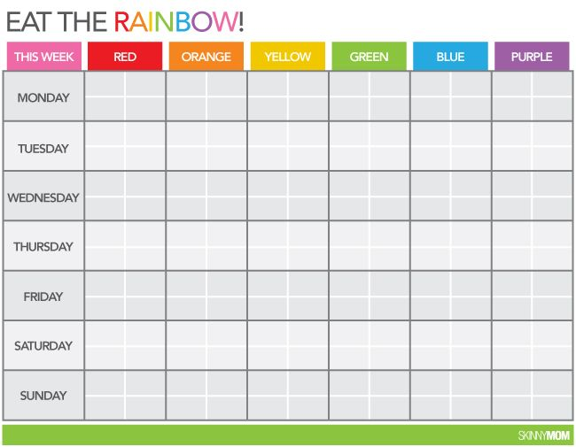 It is a picture of Gutsy Printable Rainbow Food Chart