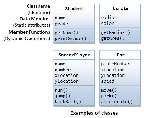 6 courses to learn object-oriented programming in depth dzone java.