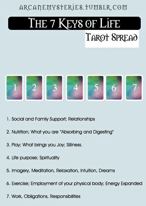 Seven Keys of Life Tarot Card Spread | Divination Layout