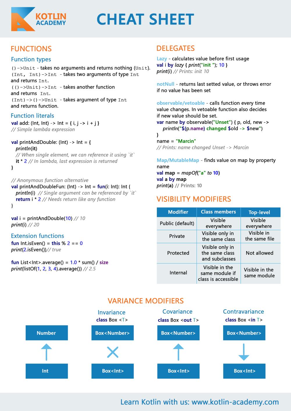 11 C Sharp Programming Ideas C Sharp Programming Computer Programming Computer Science