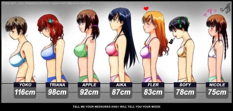 For The Girls In My Class Who Were, After Pe, Discussing Their Bra Sizes And How Either Content Or Not Content They Were  Humor From Anime In -1630
