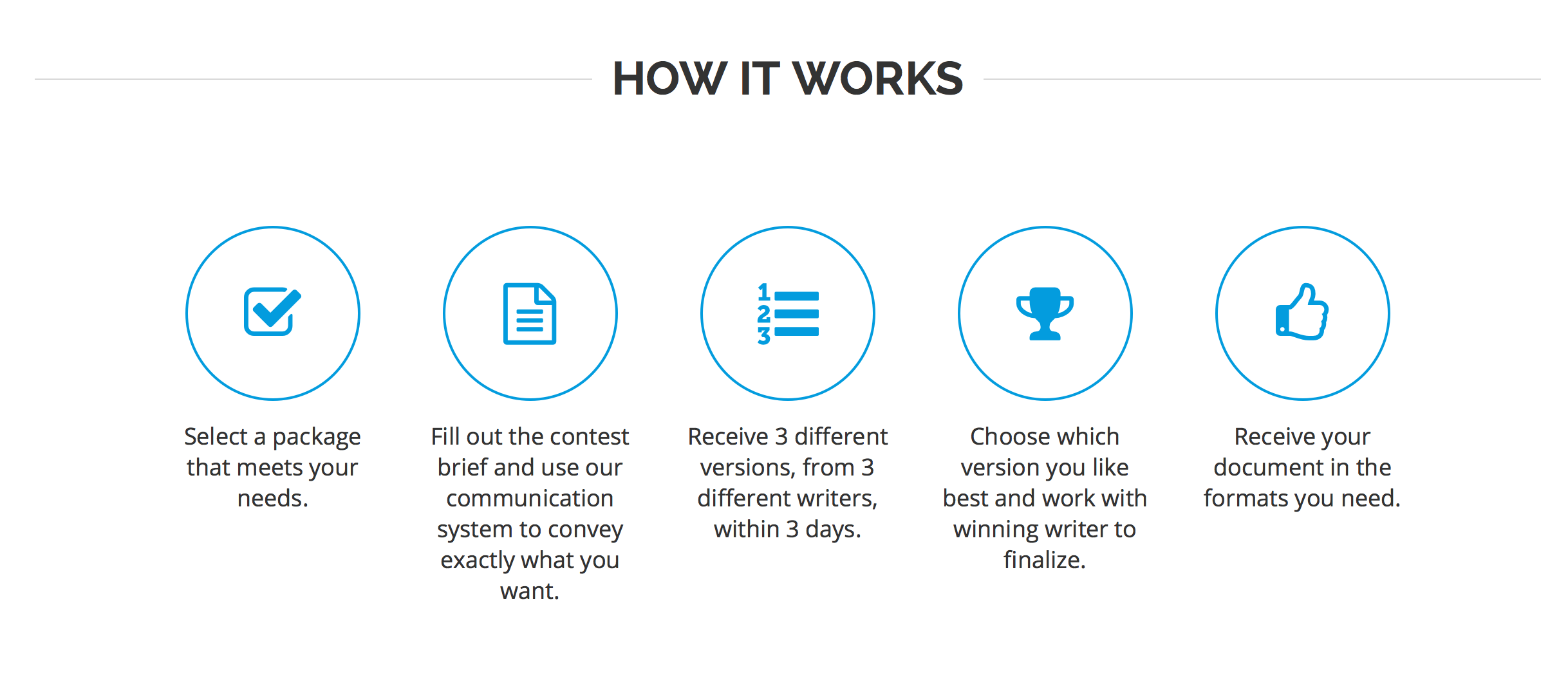 Best resume writing services 2014 australia