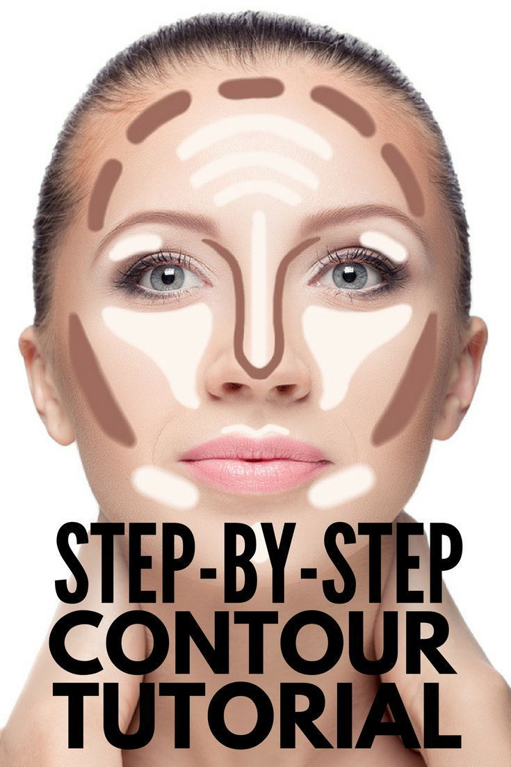 How to Contour Your Face Correctly: A Step-By-Step Guide