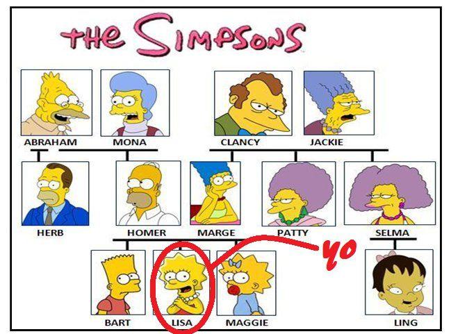 Resultado de imagen de la famille simpson