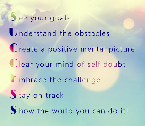 Mathway On Inspirational Quotes Steps To Success Quotes