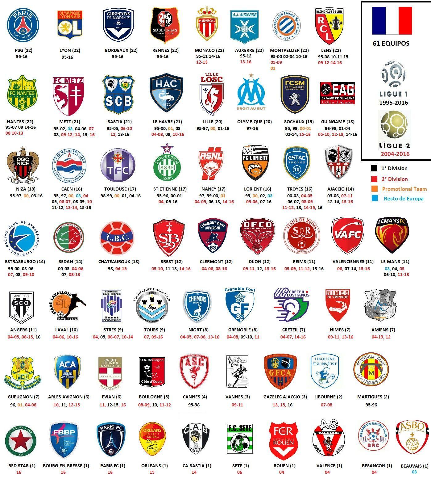França in 2020 Fussball, Erzgebirge aue, Abzeichen
