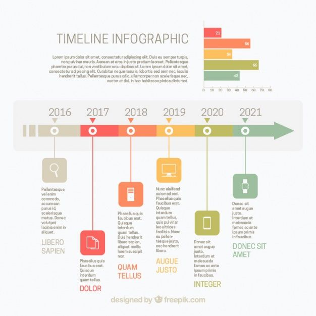 Infographic Template With Timeline And Chart Free Vector