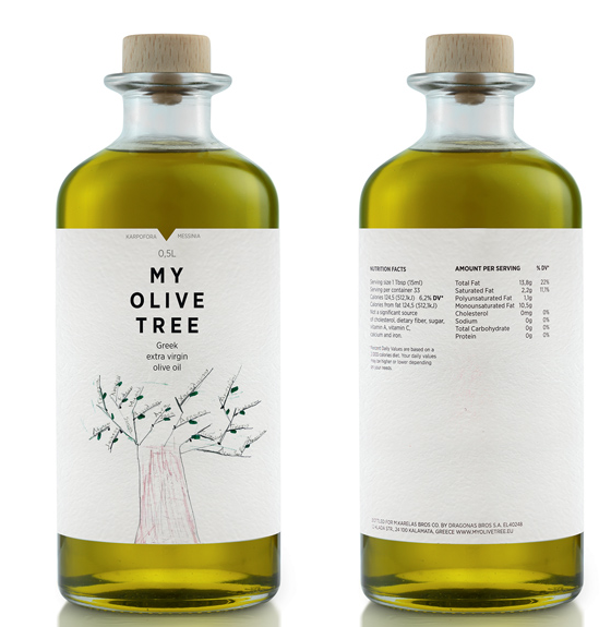 This olive oil bottle looks very unique to me  I think look