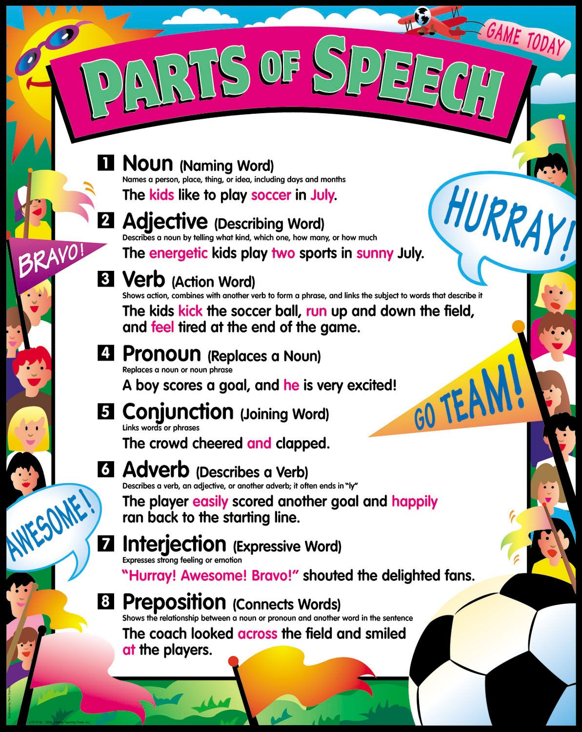 free printable parts of speech posters – 8 Parts of Speech Worksheet