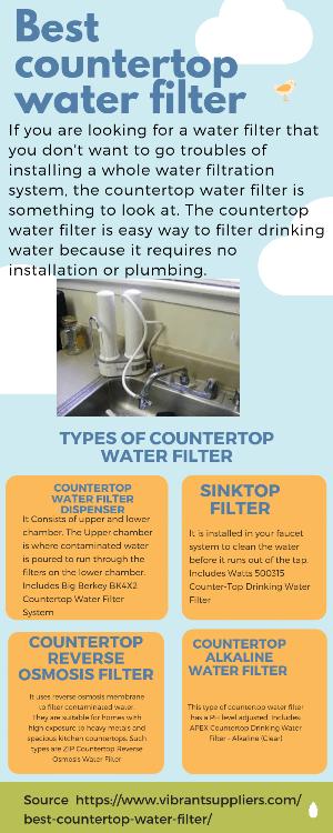 Best Countertop Water Filter Countertop Water Filter Water Filter Filters
