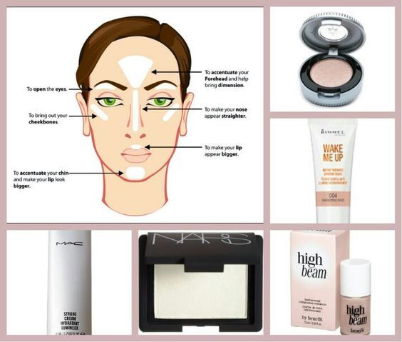 Where To Apply Highlighter Take A Lighter Shade Of Your Original Powder Put On These Places Where To Apply Highlighter Makeup Best Face Products