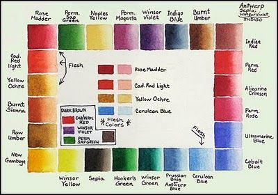Watercolor Palette Aquarelle