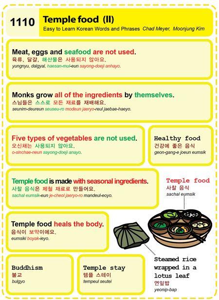 (1110) Temple food (II)