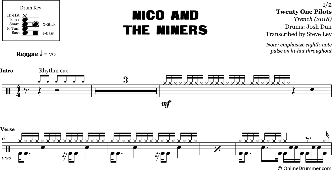 Pin on Drum Sheet Music