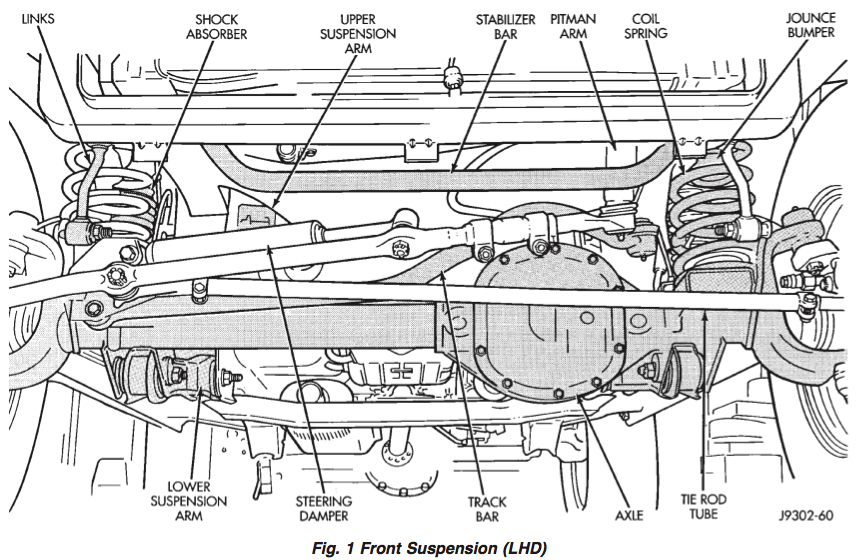 93 98 Jeep Zj 4 0 Front Suspension And Steering Diagram Jeep Zj Jeep Cherokee Sport 1997 Jeep Wrangler