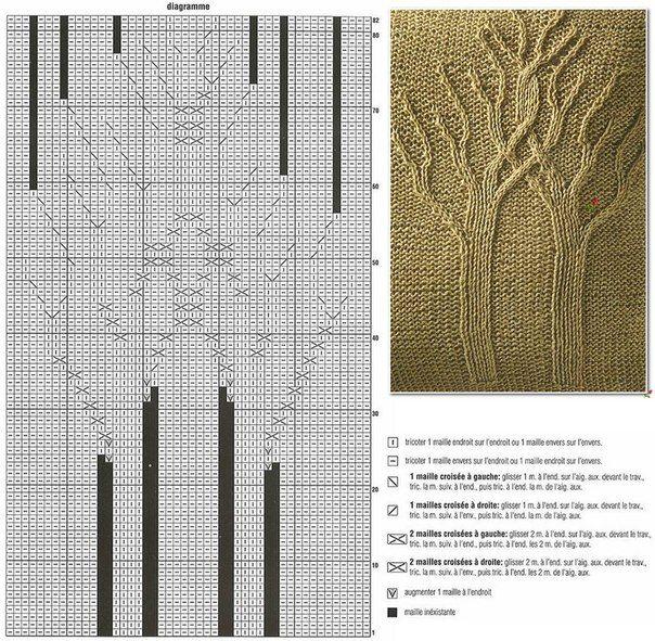 Delicadezas en crochet Gabriela: Patrones para tejer almohadas solo ...