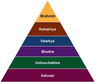 india is the most hierarchical society Non-indic origin is a rare phenomenon in most contemporary societies however,  what is unique to india is the all pervasive caste hierarchy.
