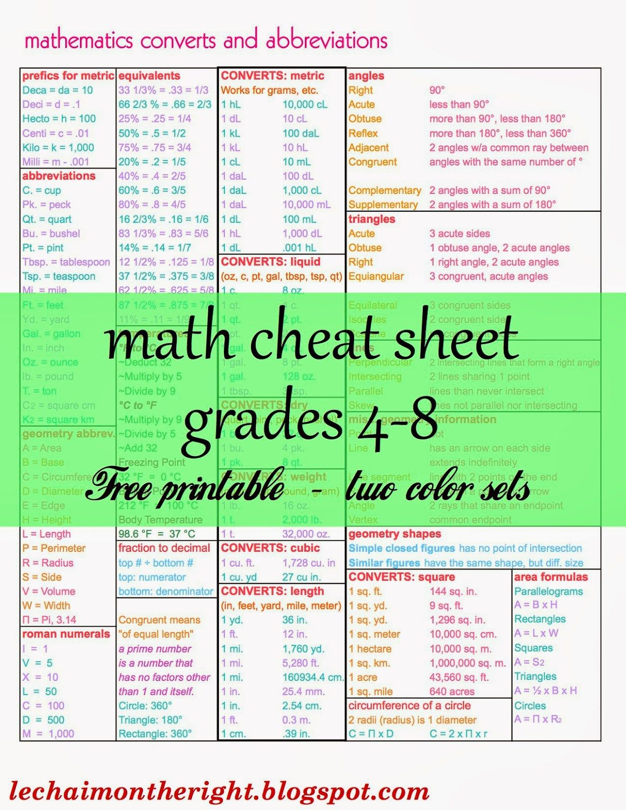 Free Math Cheat Sheet for Grades 4-8   Middle school maths, Math and ...