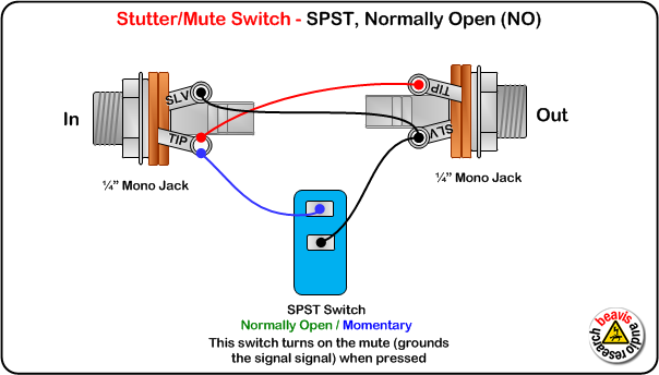 mute switch spst normally open wiring diagram guitars